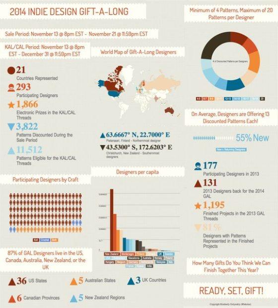 infographGAL2014